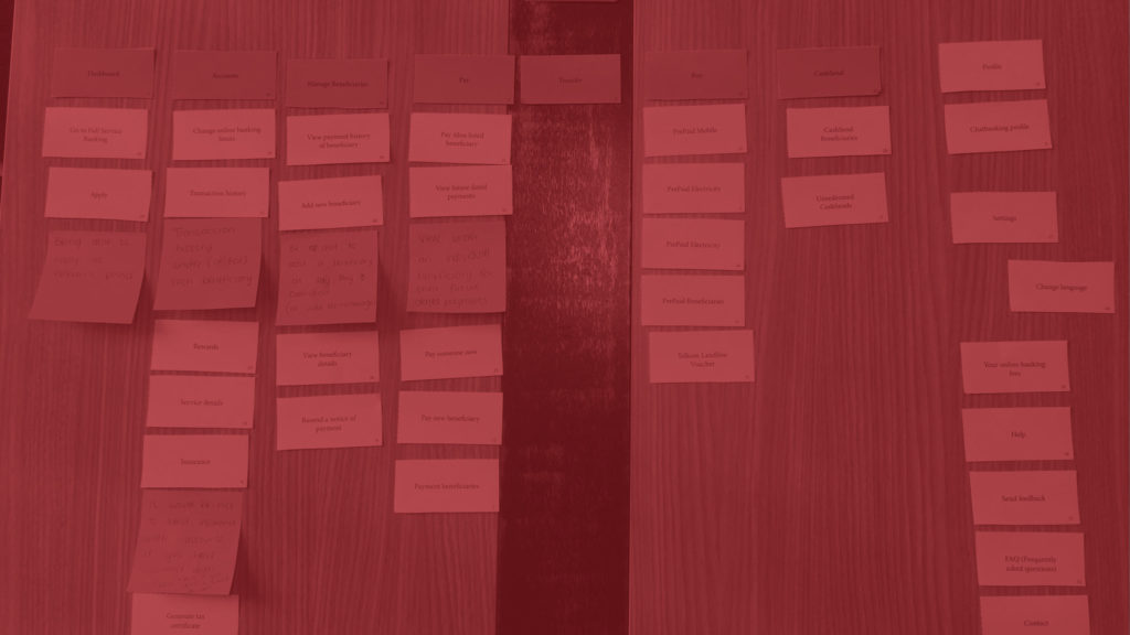 User Experience Design Card Sorting