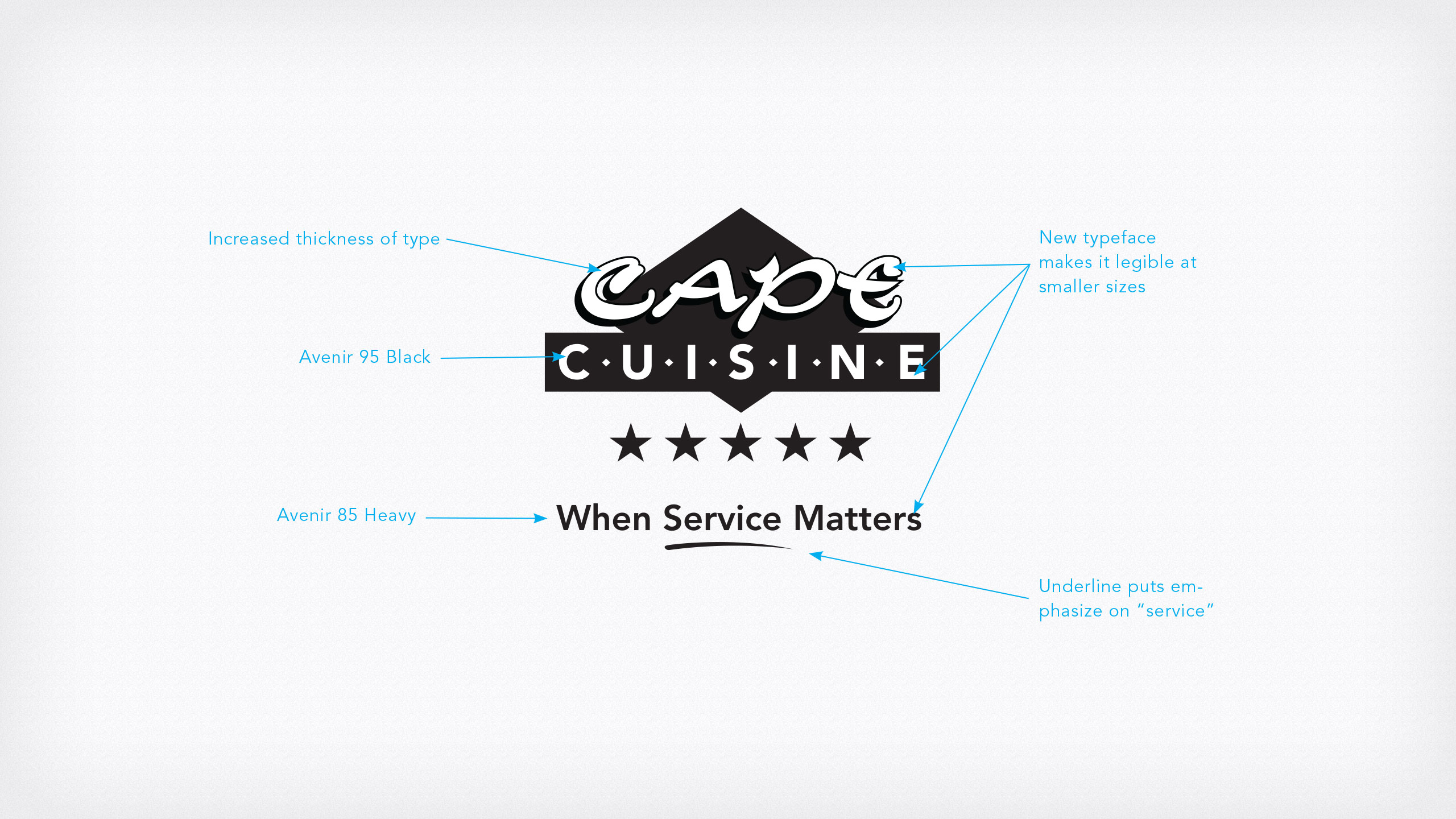 Cape Cuisine Logo Design